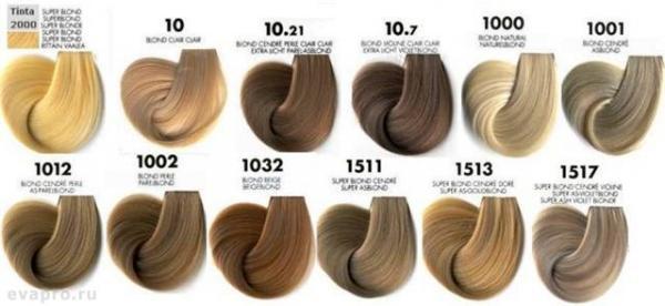 Для тонирования волос краска эстель